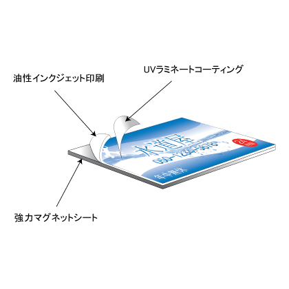 [業種] 電気・ガス・水道 [サイズ] 170x300mm
